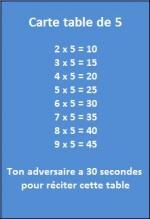 Jeu de bataille multiplication