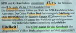 Ortsverein der SPD