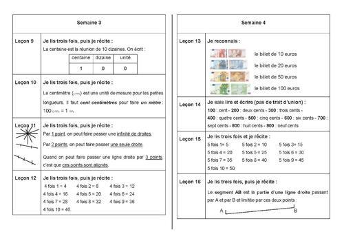 Leçons de maths CE1 (2)