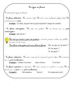les types de phrases (leçon ce2)