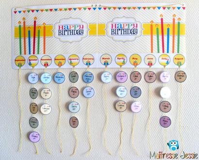 Affichage anniversaires