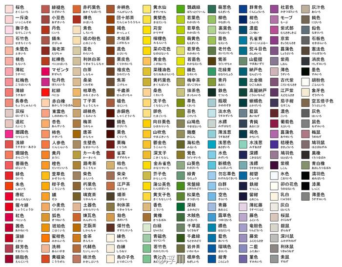 le japonais nous en fait voir de toutes les couleurs samurai neko no nihongo. Black Bedroom Furniture Sets. Home Design Ideas