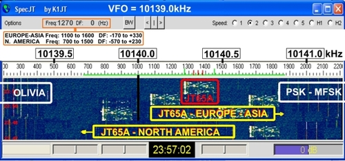 JT65 HF Frequency Information Digital Mode LF-MF-HF-VHF