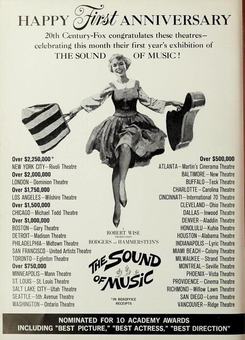 THE SOUND OF MUSIC - LA MELODIE DU BONHEUR - BIRTHDAY BOX OFFICE 1966