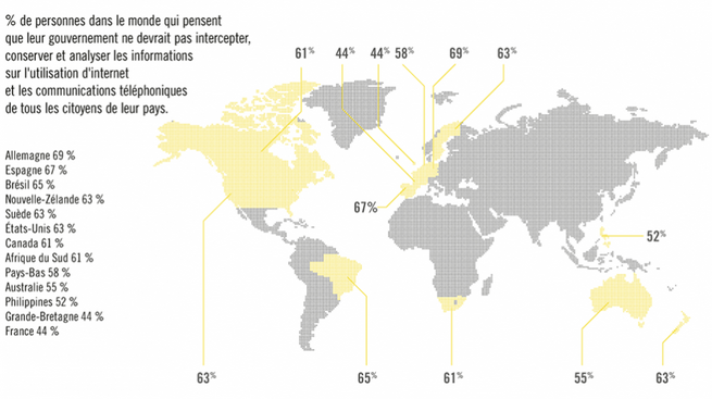 Sondage publié en février 2015 par Amnesty International