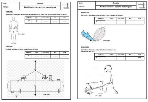 Exercice modélisation actions mécaniques