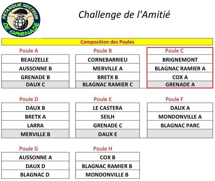 Les Poules du Challenge de l'Amitié 2019.
