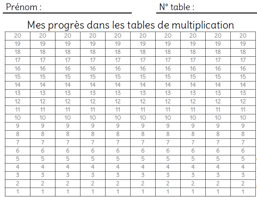 Rituels l 39 cole de crevette - Table de multiplication de 30 ...