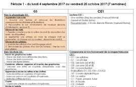 Prog. GS-CE1 période 1