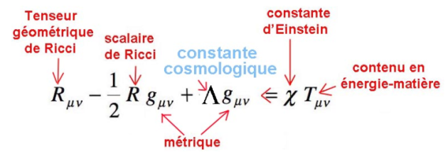 Equation de champs avec constante cosmo