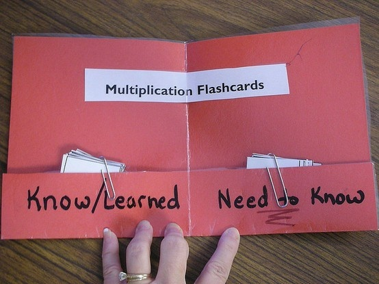 AP 6e - Apprendre à apprendre les tables de multiplication avec les intelligences mutliples