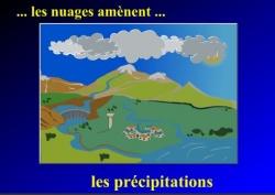 Des états de l'eau au cycle de l'eau