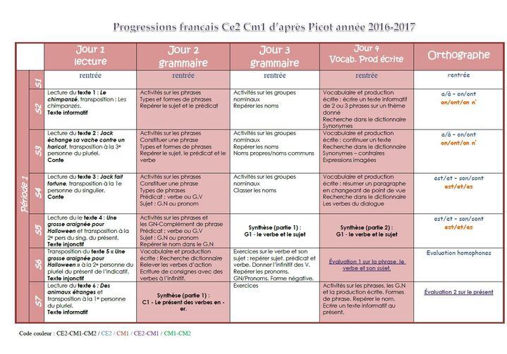 Programmation Français CE2 CM1 à partir de Picot