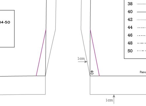 [Les Petits Boudins] Différentes finitions pour les jambes