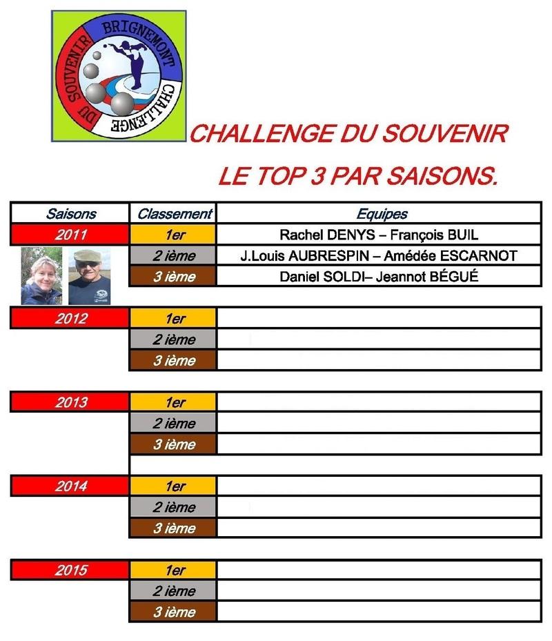 CHALLENGE DU SOUVENIR 2012.