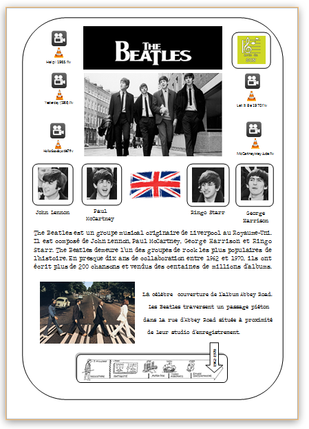 Carte interactive Beatles