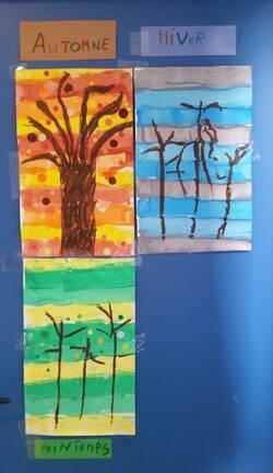 Nos arbres des 4 saisons