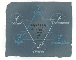 Messianisme hébreu ou universalisme babylonien ?
