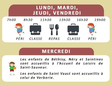 Béthisy-Saint-Martin