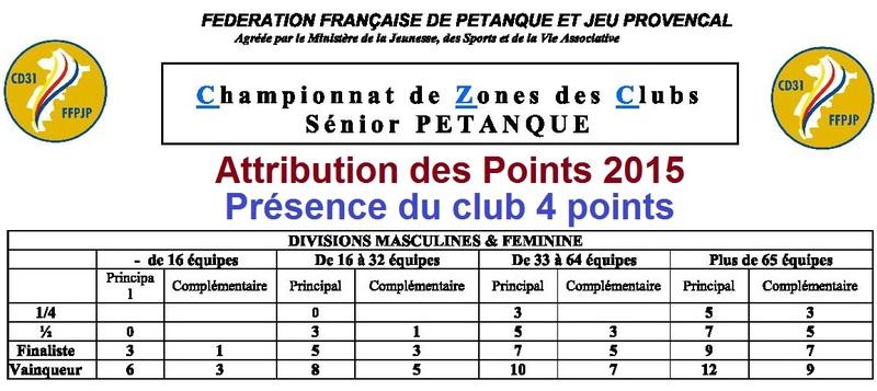 CLASSEMENTS 2015 TOUTES DIVISIONS DE LA ZONE GRENADE-PIBRAC