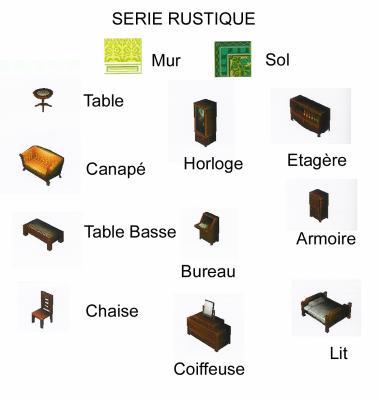 Liste des Meubles