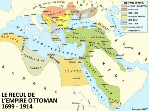 Le complot contre le Califat islamique des Ottomans
