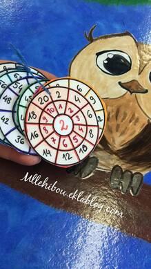 Les roues des multiplications