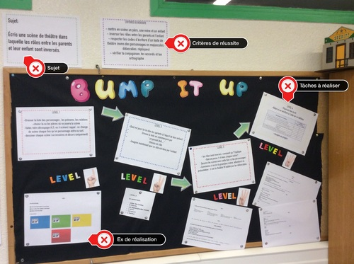 exemple de Bump it up en rédaction en classe