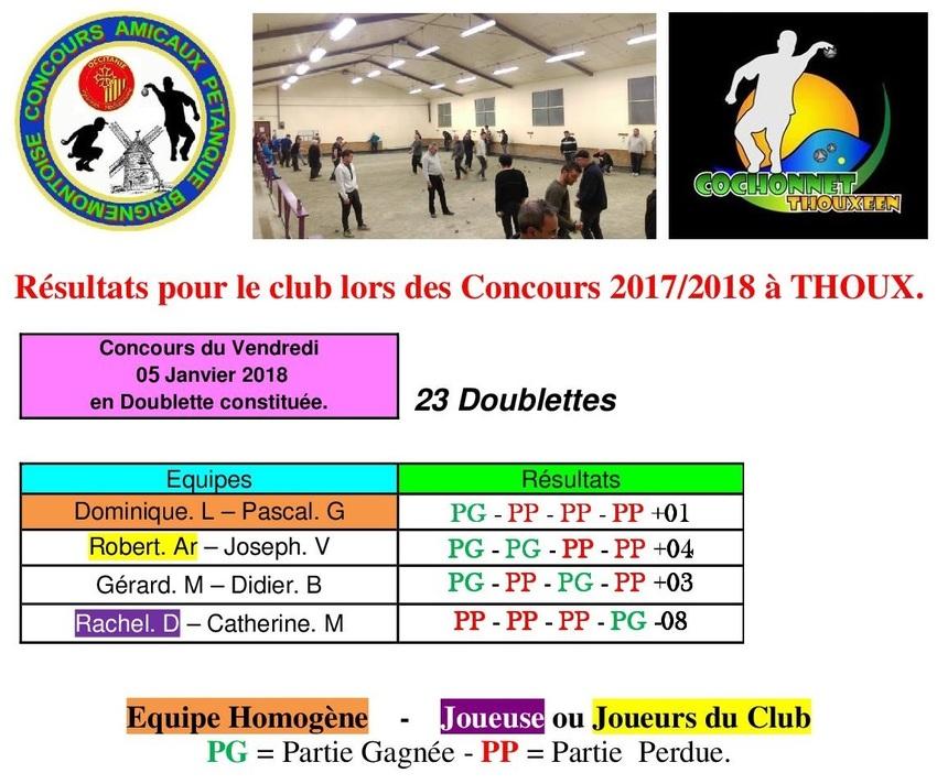 5ième Concours du Vendredi à Thoux et 1er de l année 2018.
