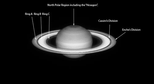 L'Hexagone de Saturne