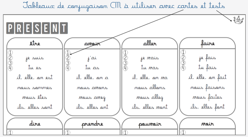 Tableaux de conjugaison CM - programmes 2016