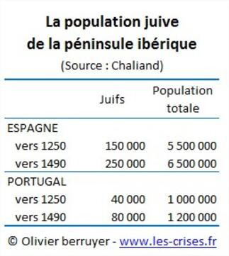26-population-juive-iberique