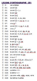 Dictées, leçons, exercices d'orthographe CE1 (1ère partie)