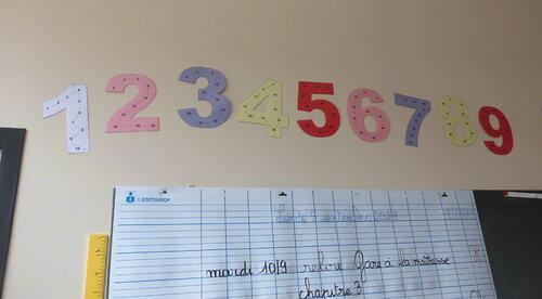 Mon affichage des tables de multiplication en CE2