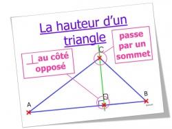 affichages en mathématiques