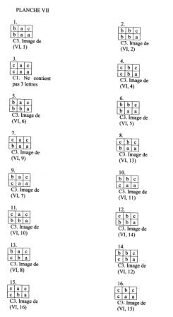 Planches logoniques