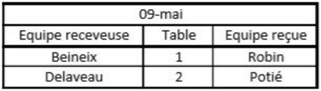 Mixte/4 Séance du 29/11/2018