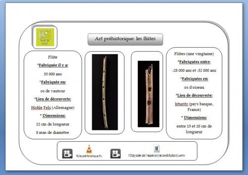 Flûtes préhistoriques