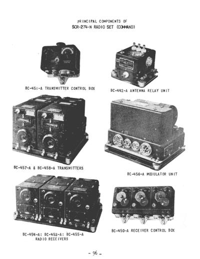 Command Set ARC5 -5-Boitier Commande