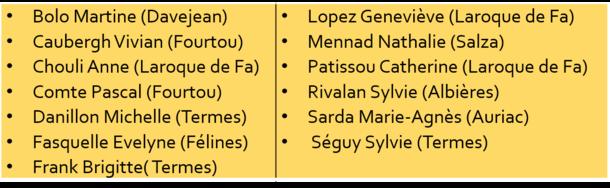 L'équipe de Court-Circuit en Corbières