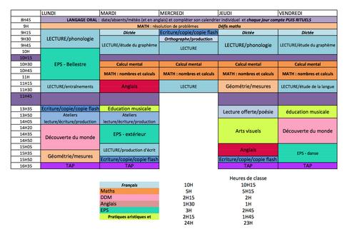 Emploi du temps CP 2014-2015