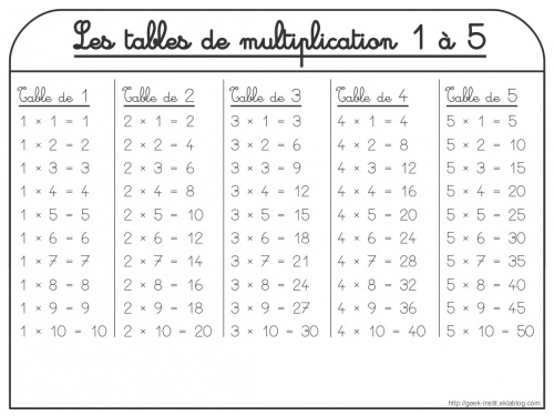 Le ons d 39 op rations geek instit for Les table de multiplication de 1 a 20