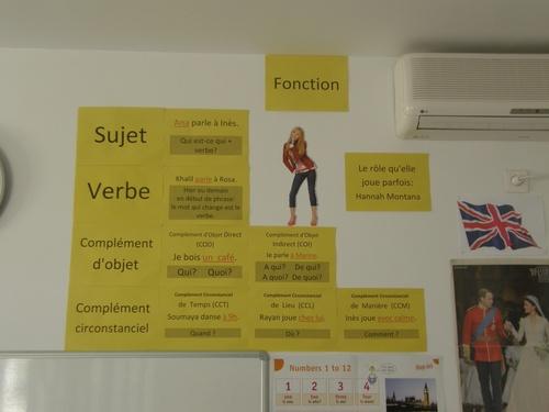 Affichage grammaire