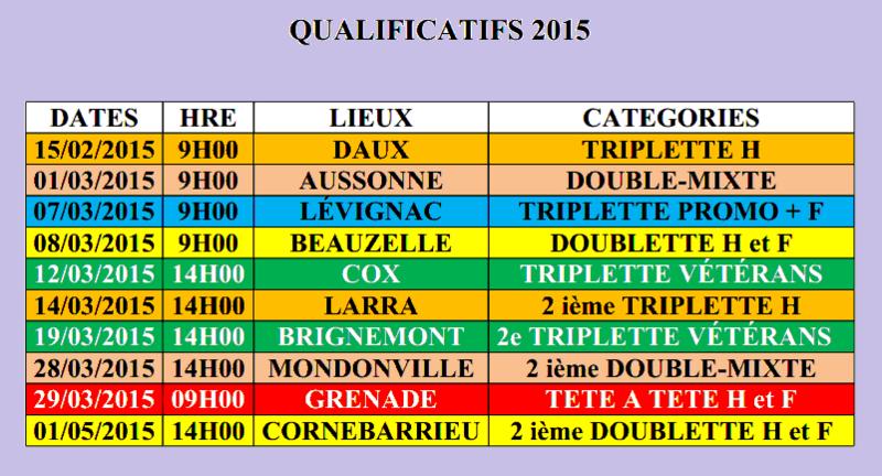 Qualificatifs Secteur 2015.