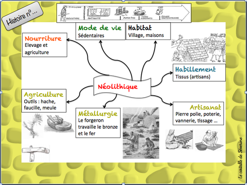 La préhistoire CE2/CM1