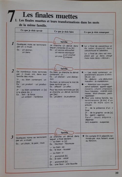 A / Les consonnes muettes