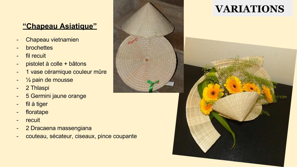 "Variations ""Chapeau chinois"""