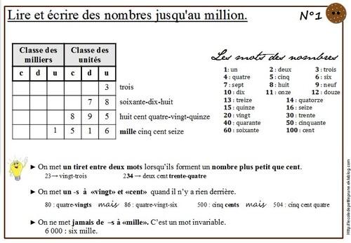 Lire et écrire des nombres jusqu'au million (CM1)