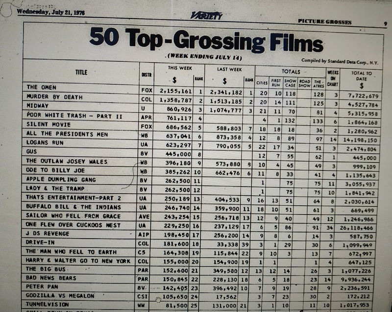 VARIETY TOP 50 GROSSING FILM 1976