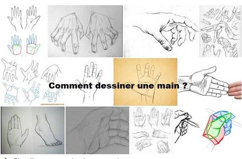 Dessin et peinture - vidéo 3001 : Comment dessiner une main et son anatomie ? - Plus d'une centaine de tutos.